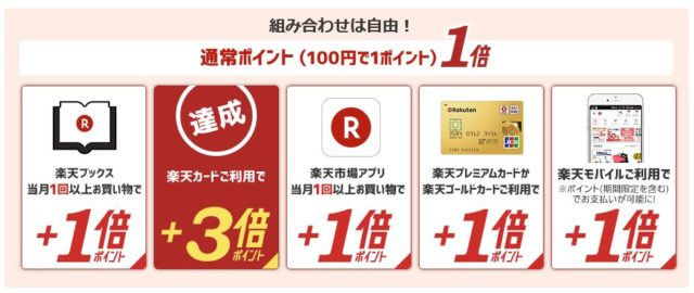 rakuten-point-up-7up